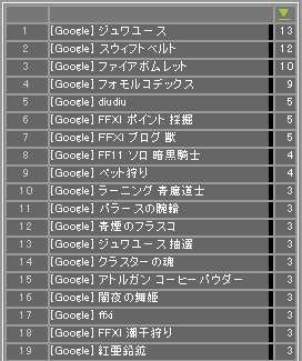 20070329_top19